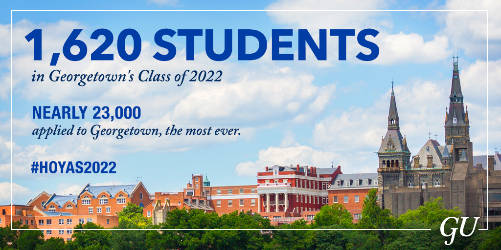 Graphic illustration reads that 1,620 students in Georgetown's Class of 2022 are enrolling in college for the first time. Nearly 23,000 applied to Georgetown, the most ever. #HOYAS2022