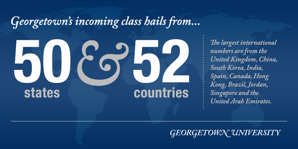 Graphic illustration shows there a first-year students from all 50 states and from 52 different countries.